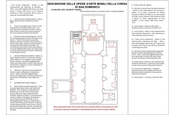 Elenco e descrizione delle opere d arte mobili della - Mobili palermo castelvetrano ...